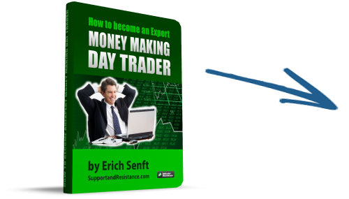 How To Become a Money Making Day Trader